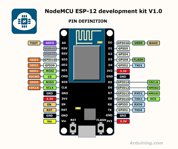 Node-MCU-ESP-12E-Pin-Out-Diagram2