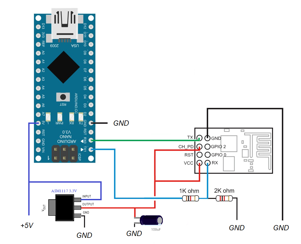 Schematics Esp 01 Esp8266 likewise Nodemcu Lua Esp8266 Esp 12e 582ed09667c24 together with Esp 07 Or Esp 12 With Nodemcu Going Into Deep Sleep A0560e further Viewtopic also ESP8266 Serial WIFI Module. on schematics esp 01 esp8266