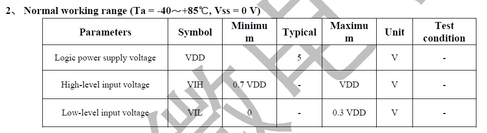 ESP8266 and LED display do not communicate - Solved - Blynk