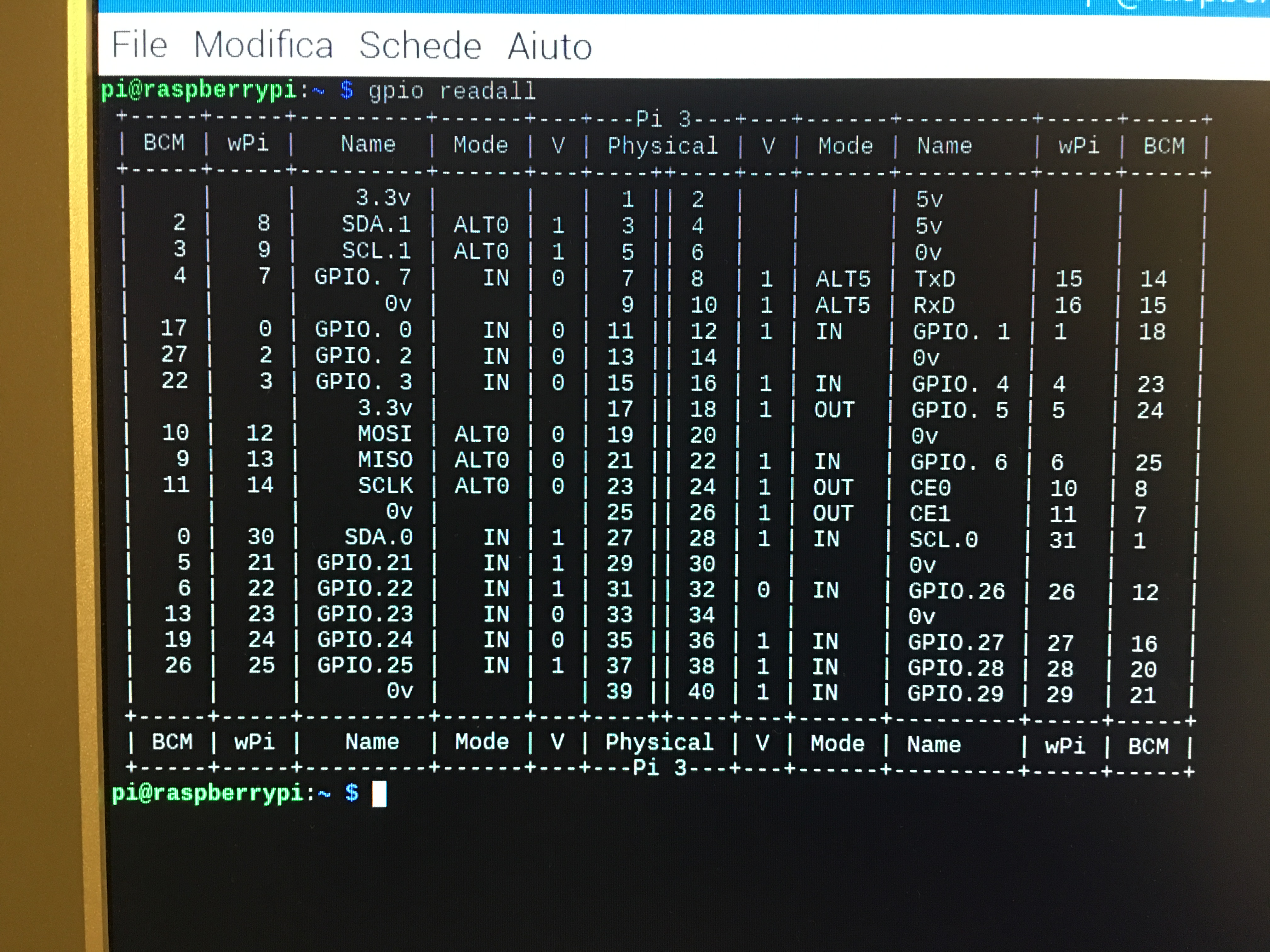 Excellent Led Widget Raspberry Pi 3 Node Js Solved Blynk Community Wiring 101 Ferenstreekradiomeanderfmnl
