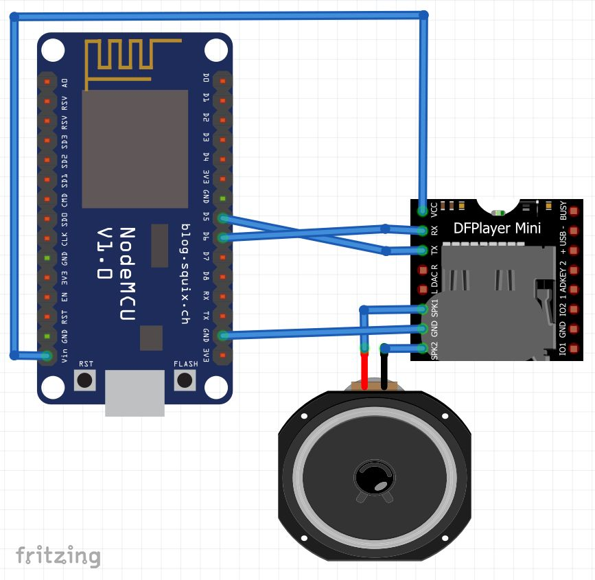 Audio / MP3 music: ESP8266 + DFRobot DFPlayer Mini + Music