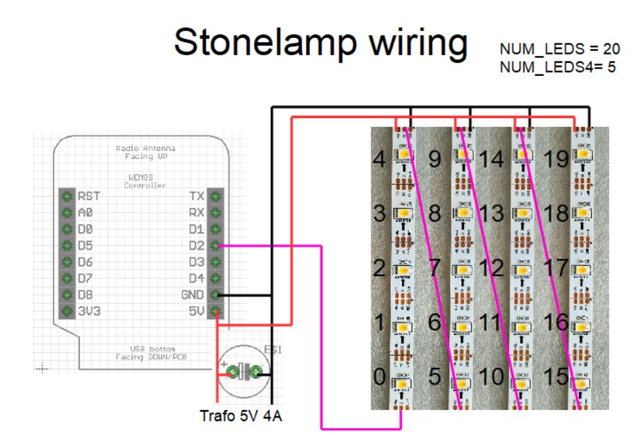 Stonelamp with Wemos D1 mini and 5050 NeoPixel - Projects