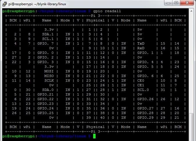 Peachy Raspberry Wiringpi Virtual Pin Control Output Need Help With My Wiring Cloud Inamadienstapotheekhoekschewaardnl
