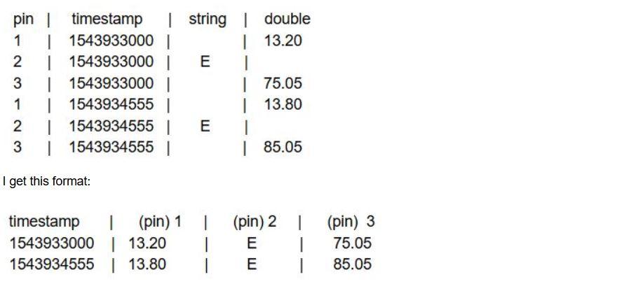 %CE%9A%CE%B1%CF%84%CE%B1%CE%B3%CF%81%CE%B1%CF%86%CE%AE