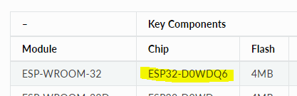 ESP32 choice - Need Help With My Project - Blynk Community