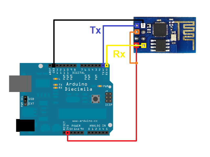 Esp connection on arduino rx tx ports