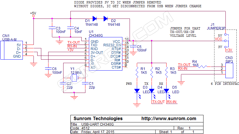 DC motor control position - Techs it easy