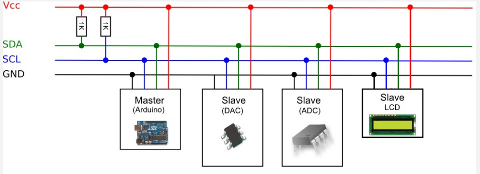 learn_arduino_overviewjpg Electronics Automation