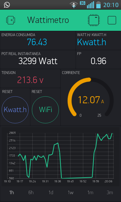 ESPproMon Smart Energy Meter App - what is it? - Projects