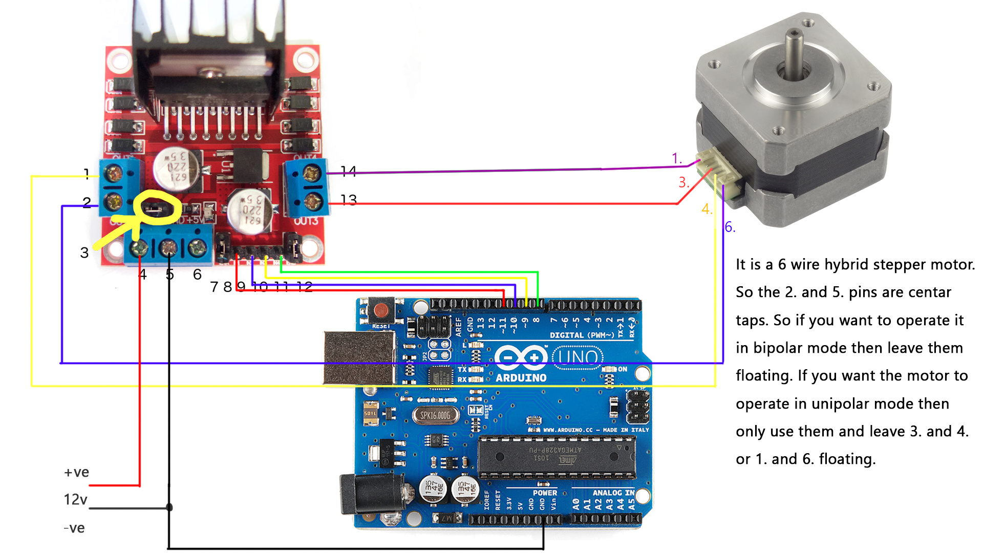 Controlling speed and direction of a STEPPER motor with
