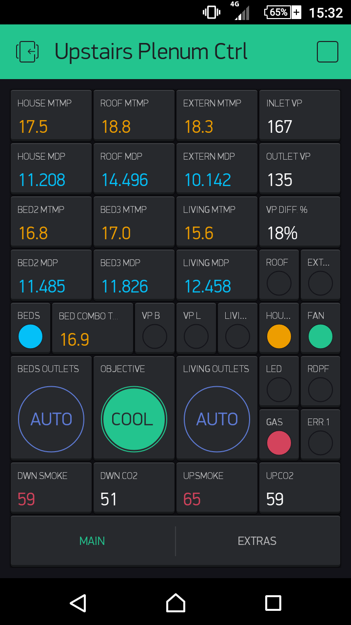 Esp8266 Hvac Control Projects Made With Blynk Blynk